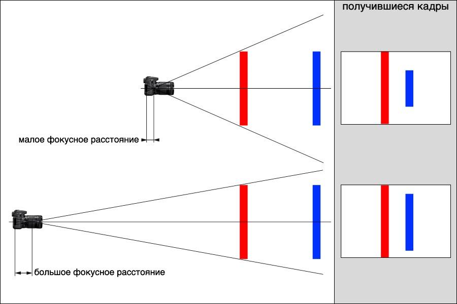 красная картинки под разным углом обзора акрополь переводе греческого