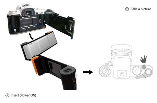 Как из пленочного фотоаппарата сделать цифровой